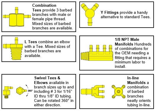 MEM-CO Fittings